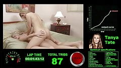 How long does it take her to cum - TANYA